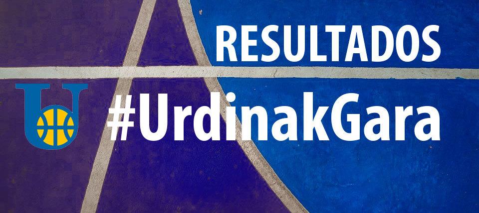 resultados-urdinak